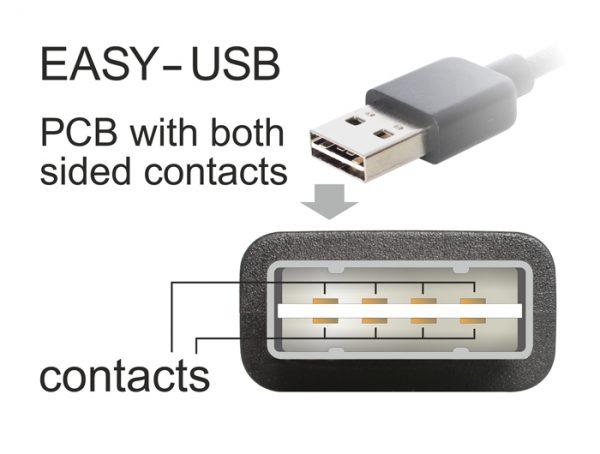POWERTECH Καλώδιο USB 2.0 (M) σε USB 2.0 (F), Dual Easy USB, 1.5m, Black 1